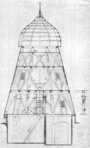 Tegning af Karrebæk Mølle, snit B, i formindsket udgave